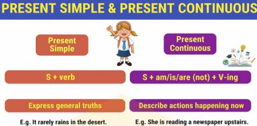 Present Simple Vs Present Continuous Quiz! - ProProfs Quiz