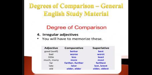 Comparison Quizzes Online, Trivia, Questions & Answers