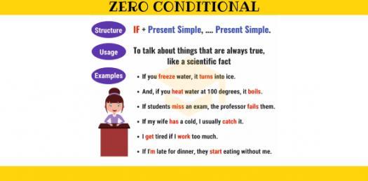 Types Of Zero(0) Conditional Sentences! Quiz