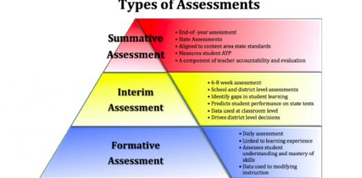 Types Of Assessment: Test Your Knowledge! Trivia Quiz