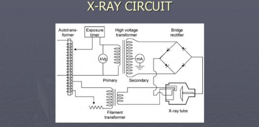 X-ray: Rectifiers, Transformers And Circuits! Trivia Quiz