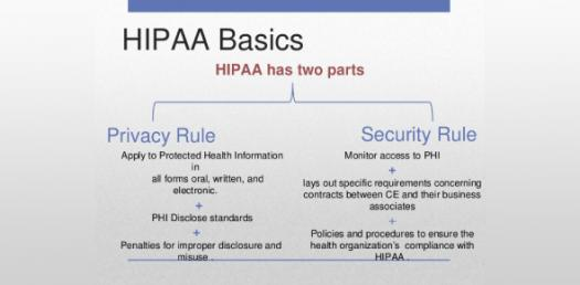 photograph relating to Printable Hipaa Quiz identify HIPAA Quizzes On-line, Trivia, Concerns Options - ProProfs