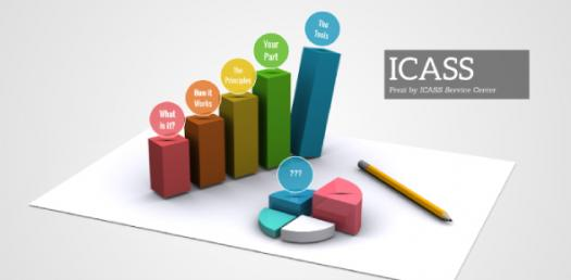 What Do You Know About ICASS Rules? Trivia Quiz