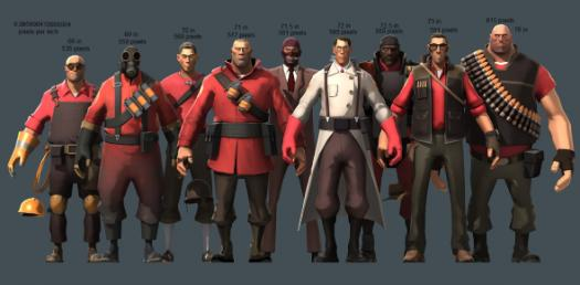 Quiz: What TF2 Character Are You?