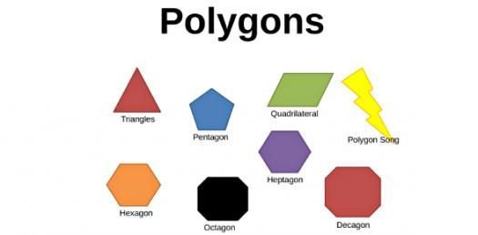 Polygon, Pentagon And Decagon: Interior And Exterior Angle Sum! Trivia Quiz