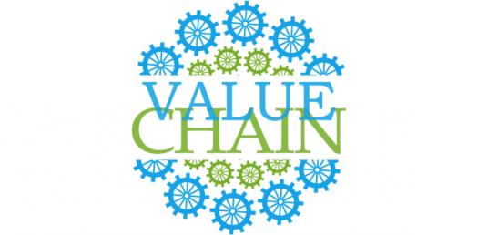 Trivia Quiz On Customer Value Chain Management!