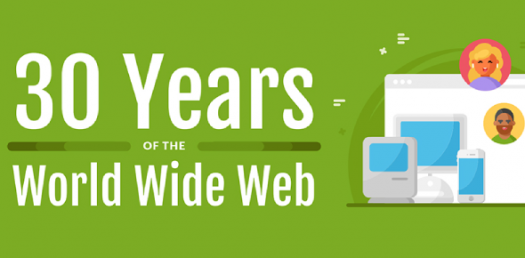 Important Trivia Quiz On World Wide Web