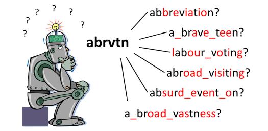 Abbreviation Trivia Test Quiz!