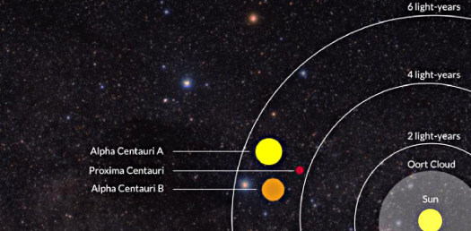 Which Alpha Centauri Faction Is Right For Me?