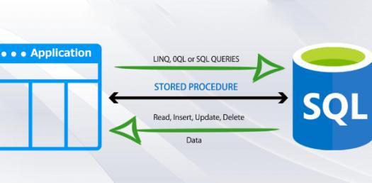 The SQL Procedure: Trivia Quiz