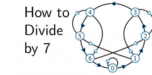 Divide By 7 : Basic Division Test! Trivia Quiz
