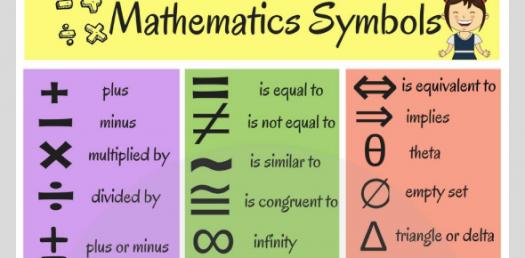 Say It With Symbols Test! Trivia Questions Quiz