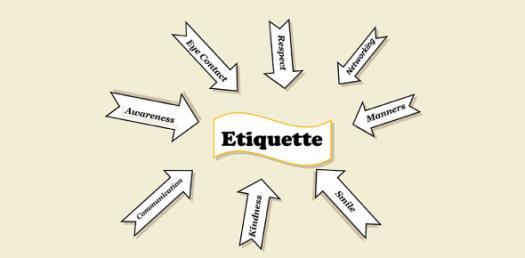 General Trivia Quiz On Etiquette