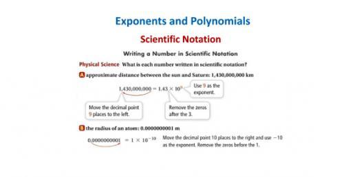 Exponents And Polynomials: Algebra Trivia Quiz