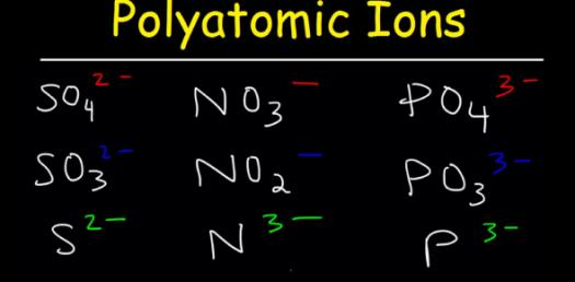 Names And Charges Of Ions: Test Your Knowledge! Trivia Quiz