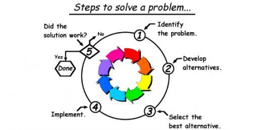 Problem Solving Test! Physics Trivia Questions Quiz