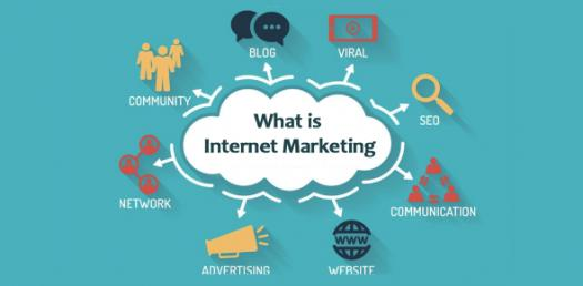 Internet Marketing Trivia Facts And Questions Quiz