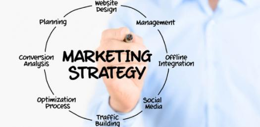Functions And Types Of Marketing! Trivia Questions Quiz