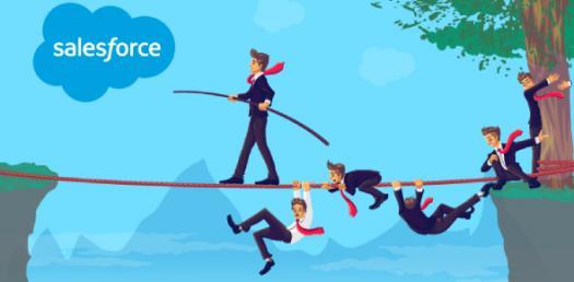 The Hardest Salesforce Service Cloud Practice Test