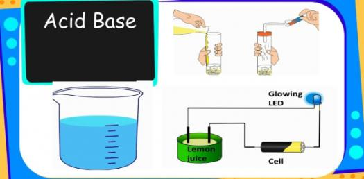 Acid And Bases: Titration Problems Test-quiz!