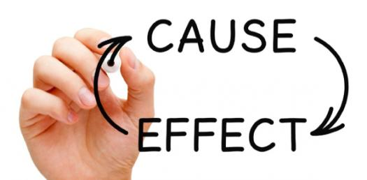 Cause And Effect: Logical Reasoning Trivia Quiz