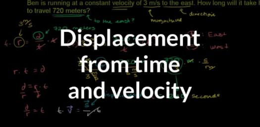 Quiz: How Much Do You Know About Displacement And Velocity?