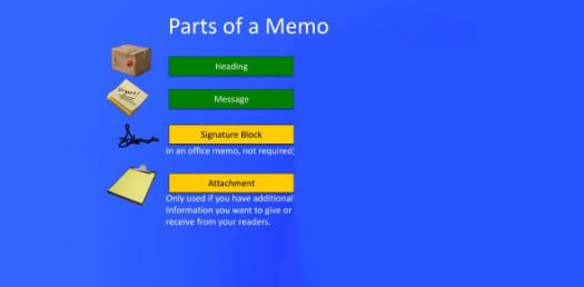How Much Do You Know About Parts Of A Memo? Quiz