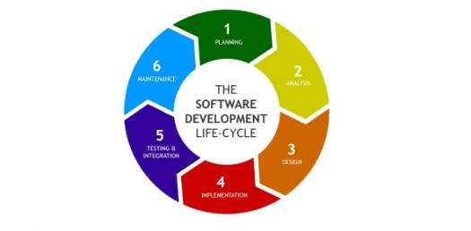 Quiz: How Much Do You Know About Software Development Life Cycle?