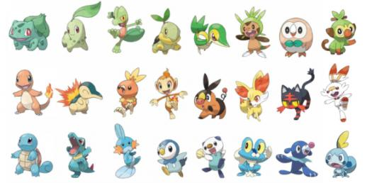 What Do You Know About Starter Pokemon? Trivia Quiz