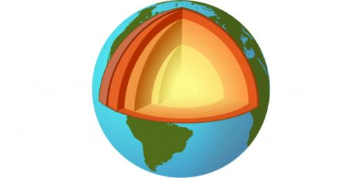 Quiz: Types Of Plate Boundaries And Earth
