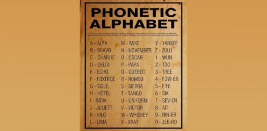 Test Could You Pass This Phonetic Alphabet Trivia Quiz Proprofs Quiz