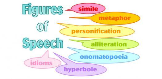 figure of speech Quizzes & Trivia