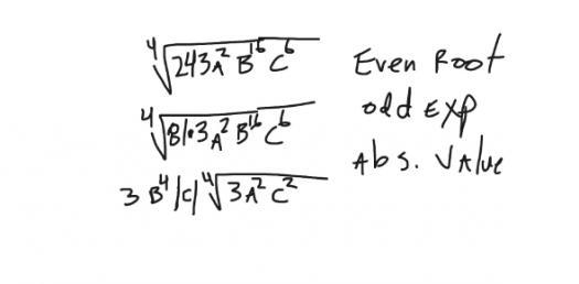 Quiz On Simplifying Radicals: Can You Solve IT? Math Trivia Quiz