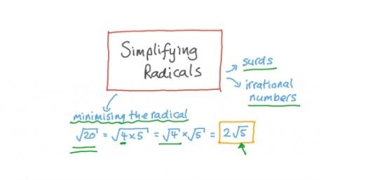Simplifying Radicals: Can You Solve These Math Questions? Trivia Quiz