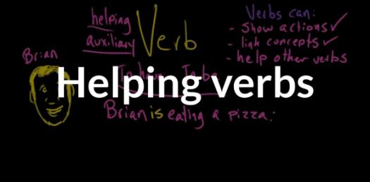 Helping Verb Test-I (Am/Is/Are)