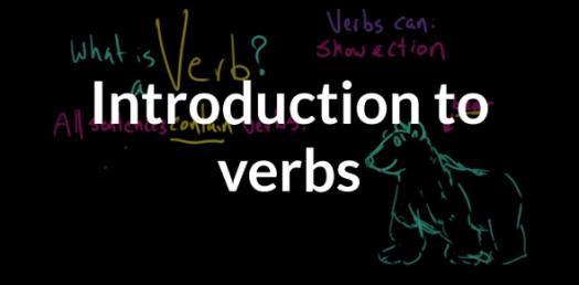 English Grammar Quiz: Modal Verbs!