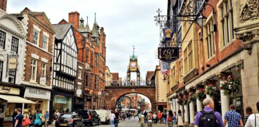 What Do You Know About Chester City? Trivia Facts Quiz