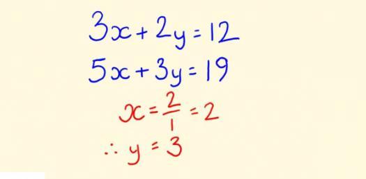 A Simple Yet Not So Simple Algebra Quiz!