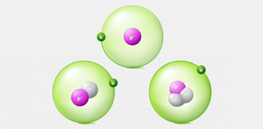 Test Your Knowledge About Atoms, Ions, And Isotopes! Trivia Quiz