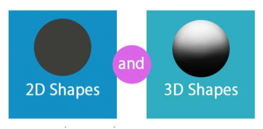 Test Your Knowledge About 2D And 3D Shapes! Trivia Quiz
