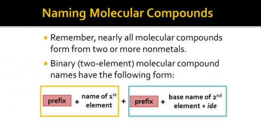 Naming Molecular Compounds Can You Name All Trivia Quiz