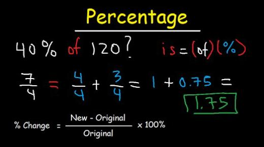 TABE: Can You Find The Percentage? Math Trivia Quiz