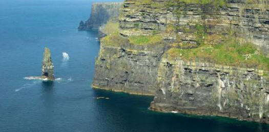 How Much Do You Know About Ireland? Trivia Facts Quiz