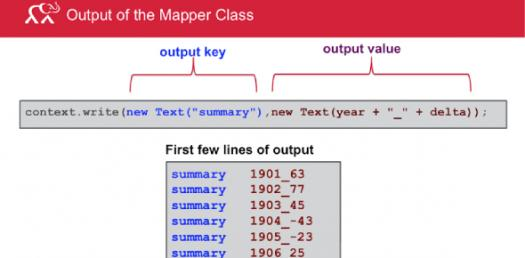 Trivia Quiz: What Do You Know About MapReduce Program?