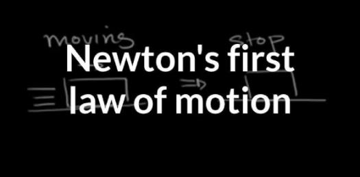 Introduction To Dynamics: Newton