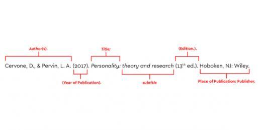 Citing Sources In APA Citation Format! Trivia Questions Quiz