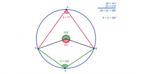 Circle Theorems Trivia Quiz: Can You Answer These Questions?