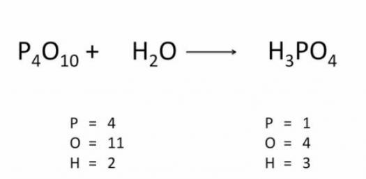 Trivia Questions On Balancing Chemical Equation! Quiz