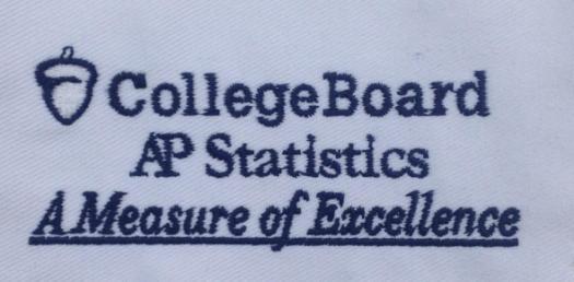 Ultimate Exam On AP Statistics! Trivia Quiz