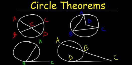 Can You Pass This Circle Theorems Test? Math Quiz